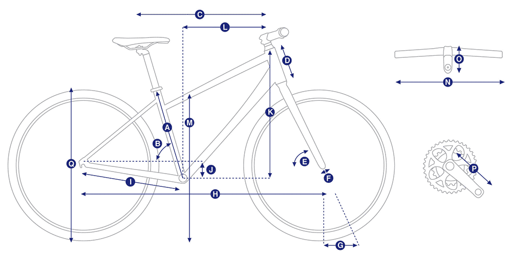 Giant Escape 2 Disc Hybrid Geometry Chart